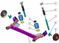 Лайфхак: Передняя подвеска Лада Веста — самостоятельная диагностика
