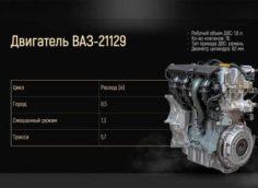 Замена масла в двигателе автомобиля Лада