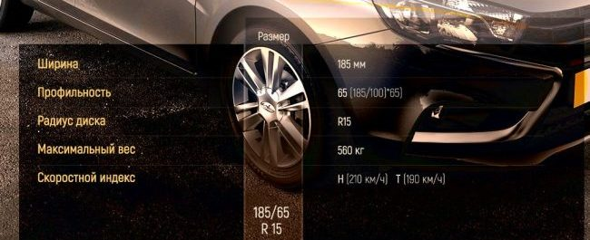 Размер багажника и кузова Лада Веста СВ Кросс