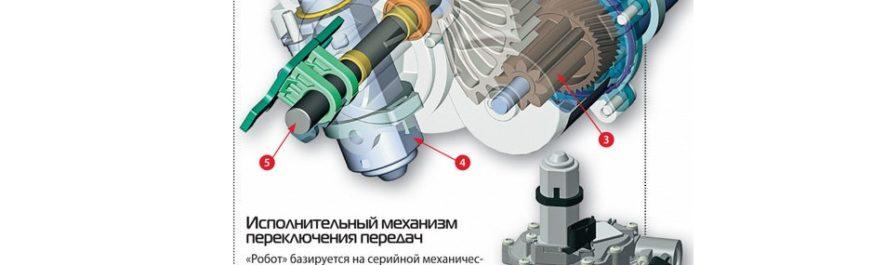 Лада Веста оцинкованный кузов или нет || Защита робота на ладе веста