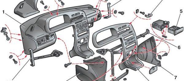 Тюнинг приборной панели ВАЗ 2114 своими руками – 5 вариантов